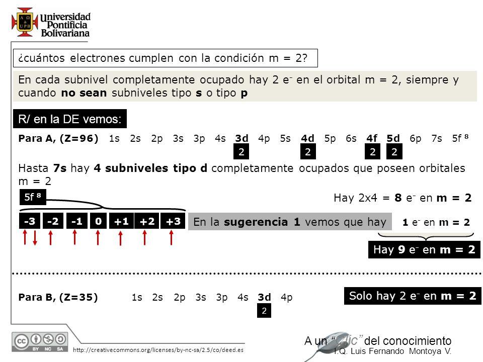 R/ en la DE vemos: ¿cuántos electrones cumplen con la condición m = 2