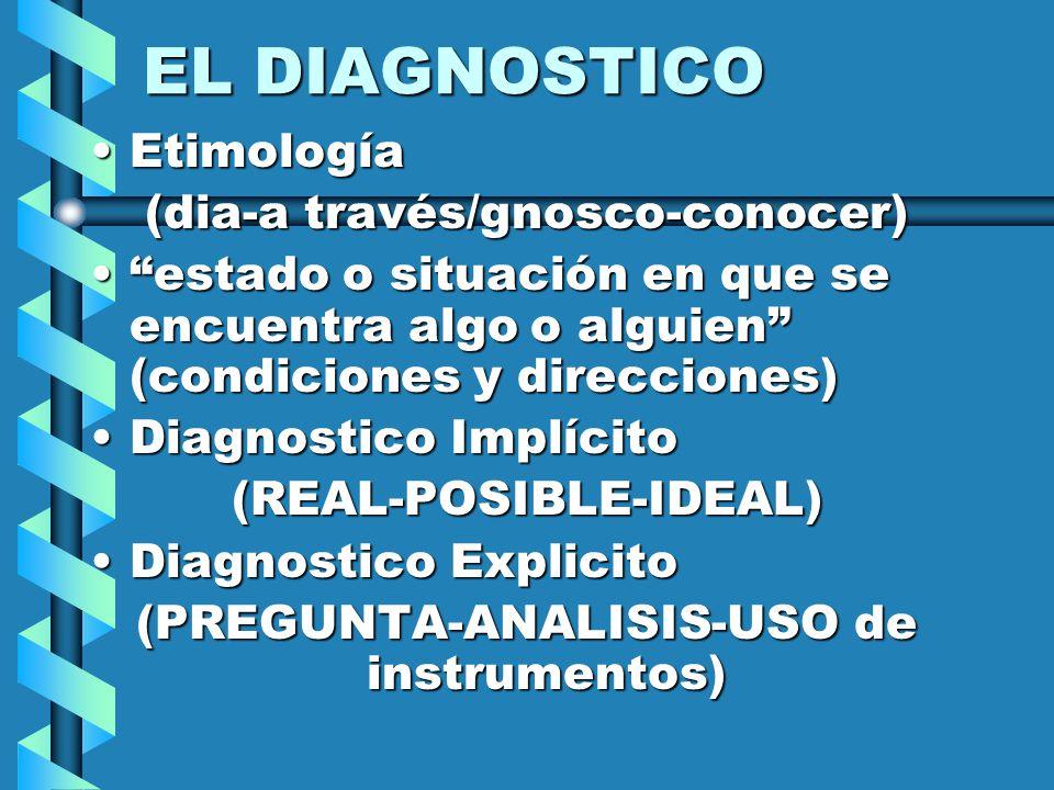 EL DIAGNOSTICO Etimología (dia-a través/gnosco-conocer)