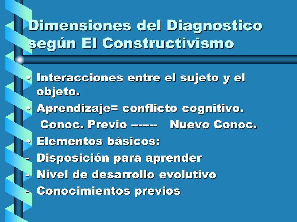 Dimensiones del Diagnostico según El Constructivismo
