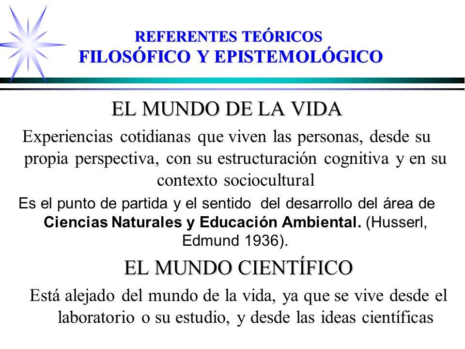 REFERENTES TEÓRICOS FILOSÓFICO Y EPISTEMOLÓGICO
