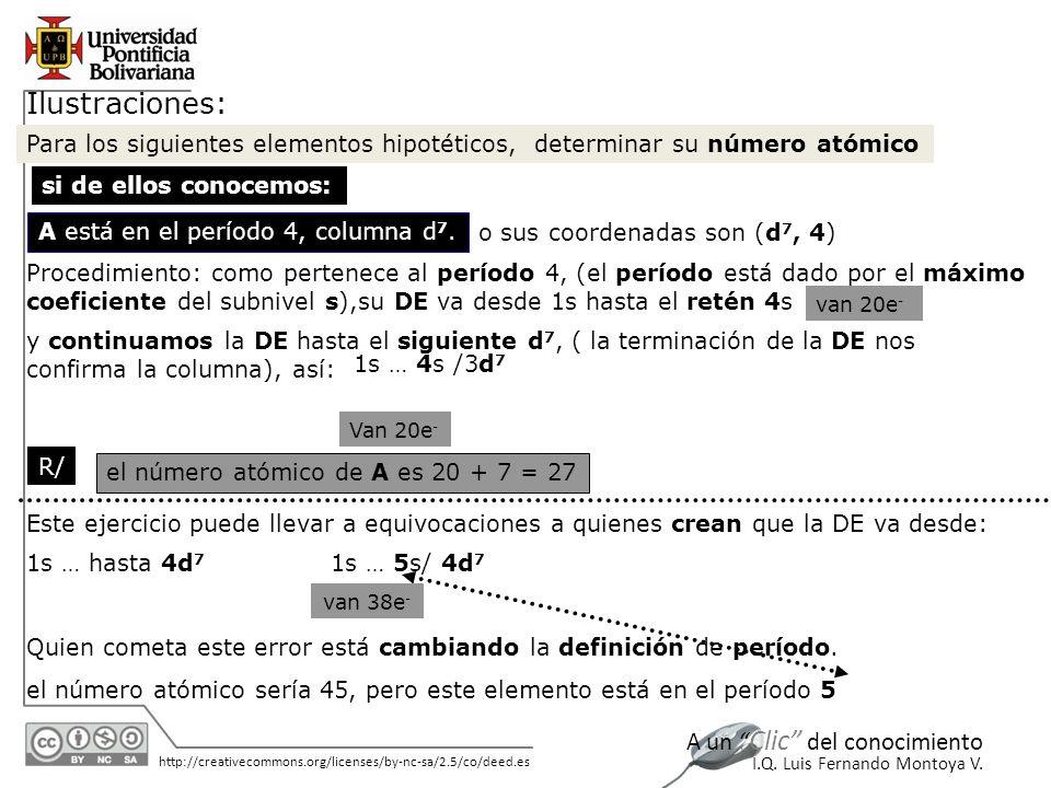 Ilustraciones: Para los siguientes elementos hipotéticos, determinar su número atómico. si de ellos conocemos: