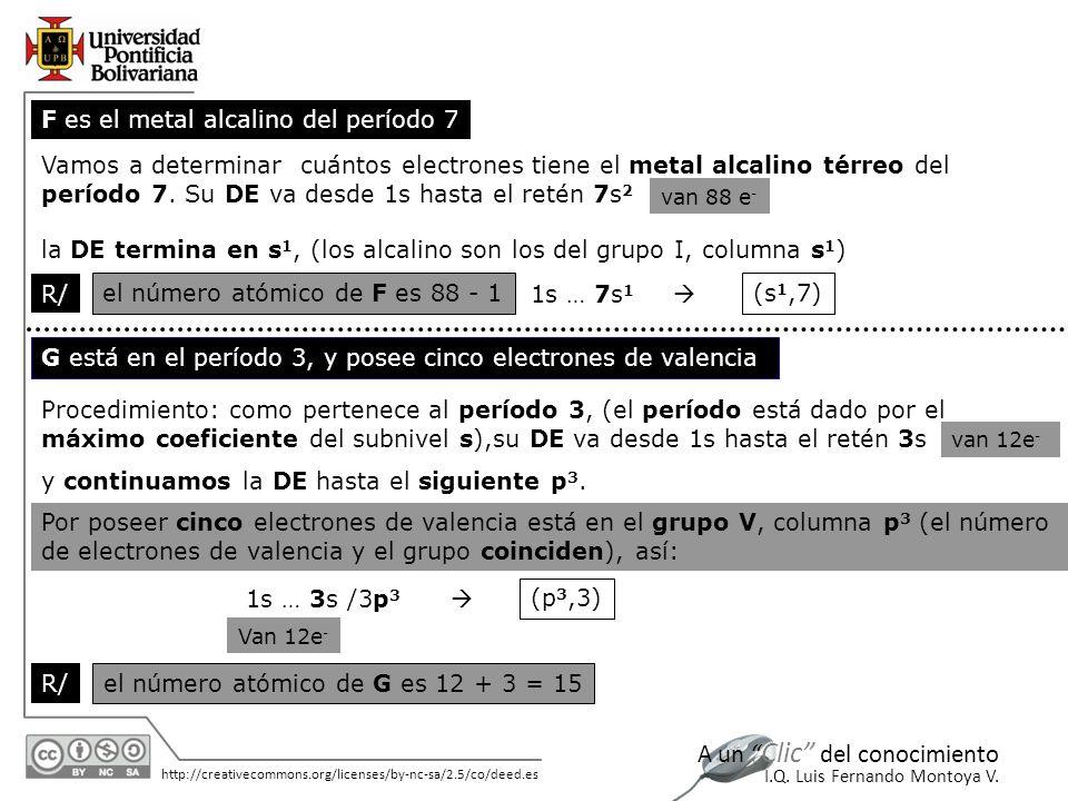 F es el metal alcalino del período 7