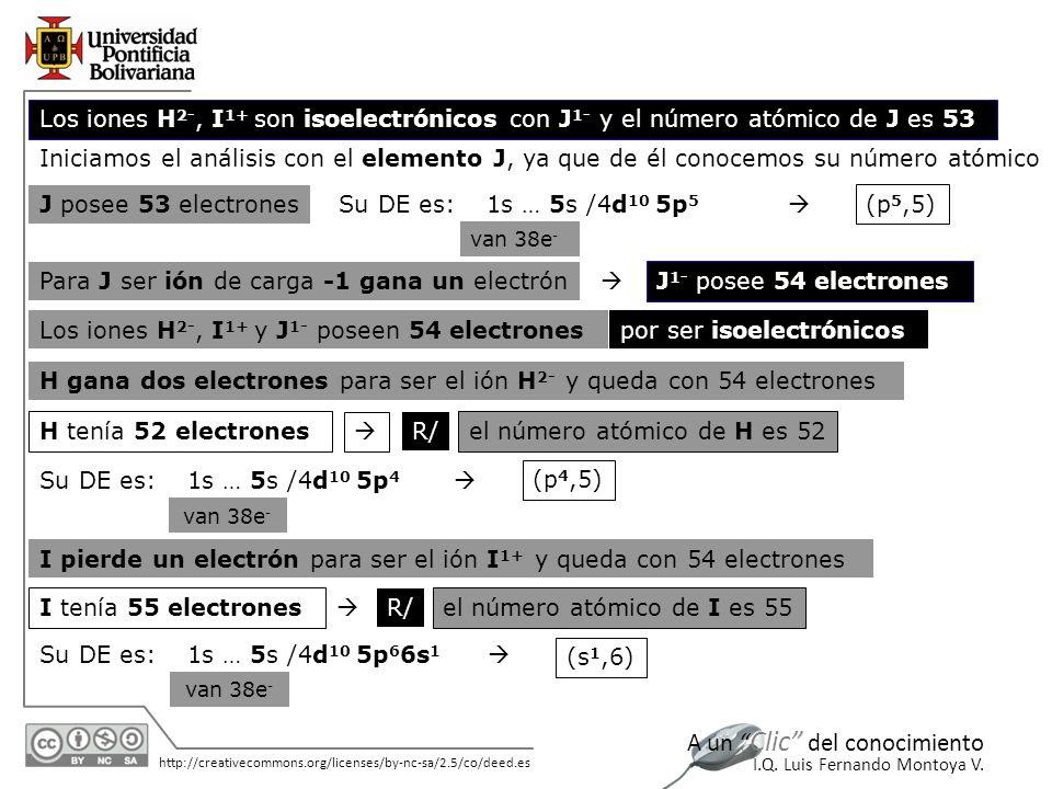 Para J ser ión de carga -1 gana un electrón  J1- posee 54 electrones