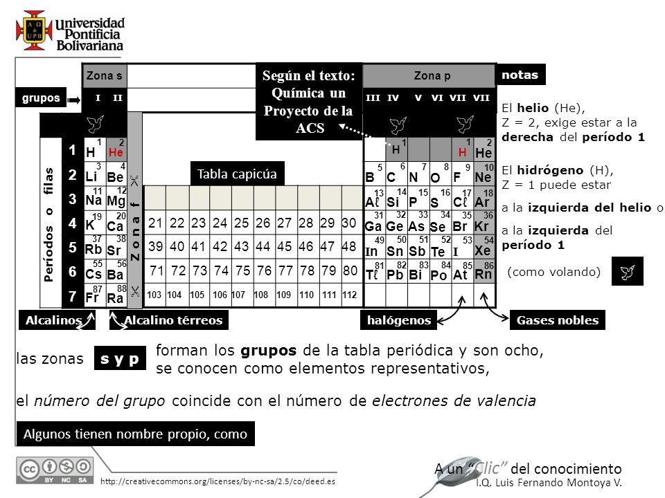     Según el texto: Química un Proyecto de la ACS 1 2 3 4 5 6 7