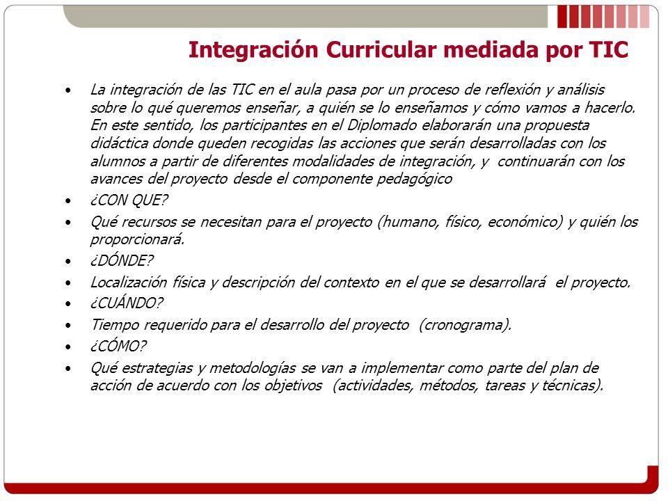 Integración Curricular mediada por TIC
