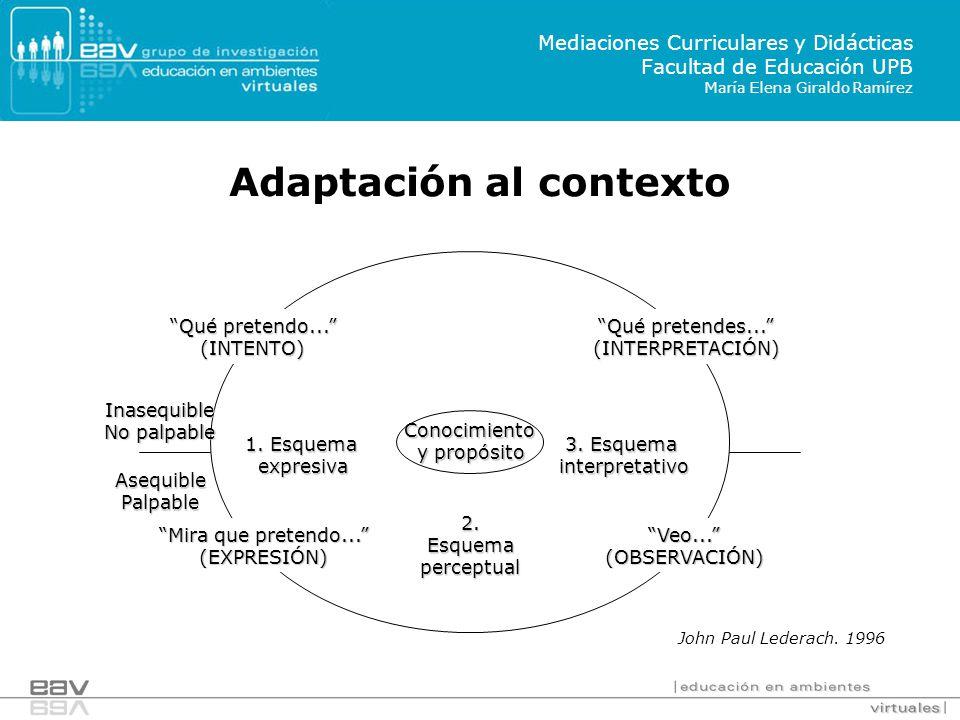 Adaptación al contexto