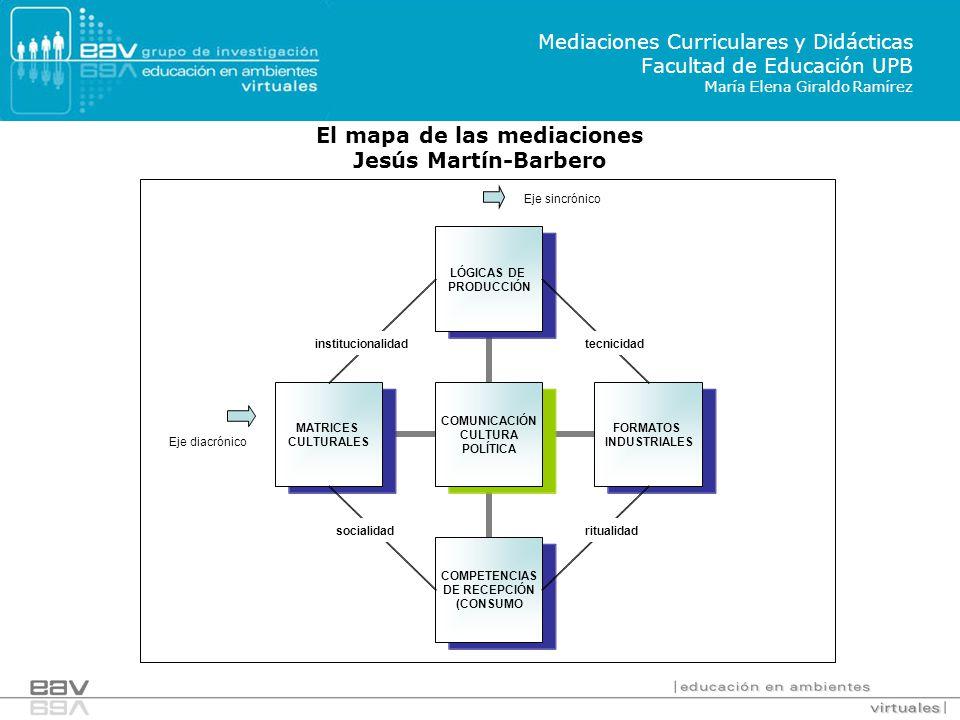 El mapa de las mediaciones
