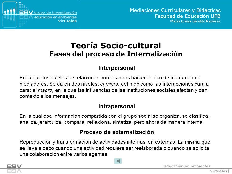 Teoría Socio-cultural Fases del proceso de Internalización