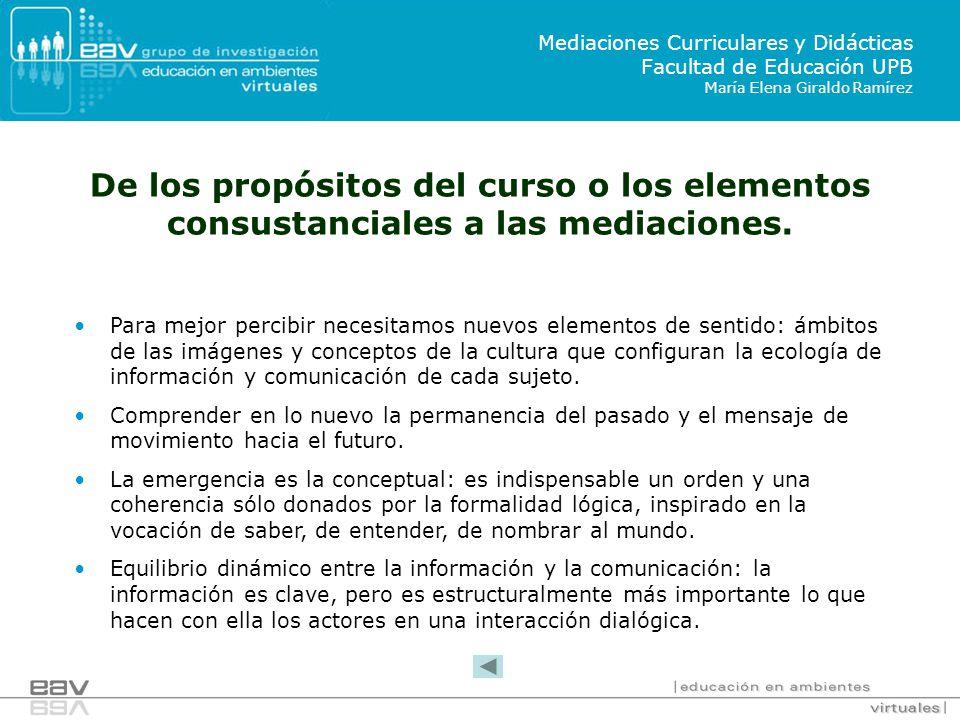 Mediaciones Curriculares y Didácticas Facultad de Educación UPB María Elena Giraldo Ramírez