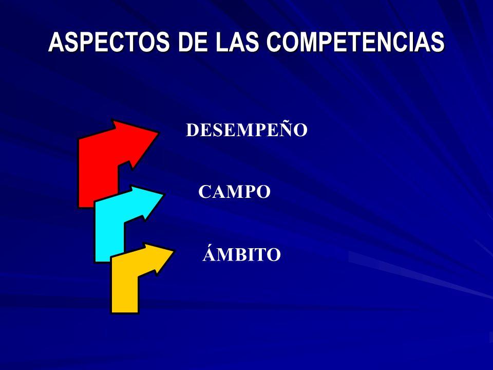 ASPECTOS DE LAS COMPETENCIAS