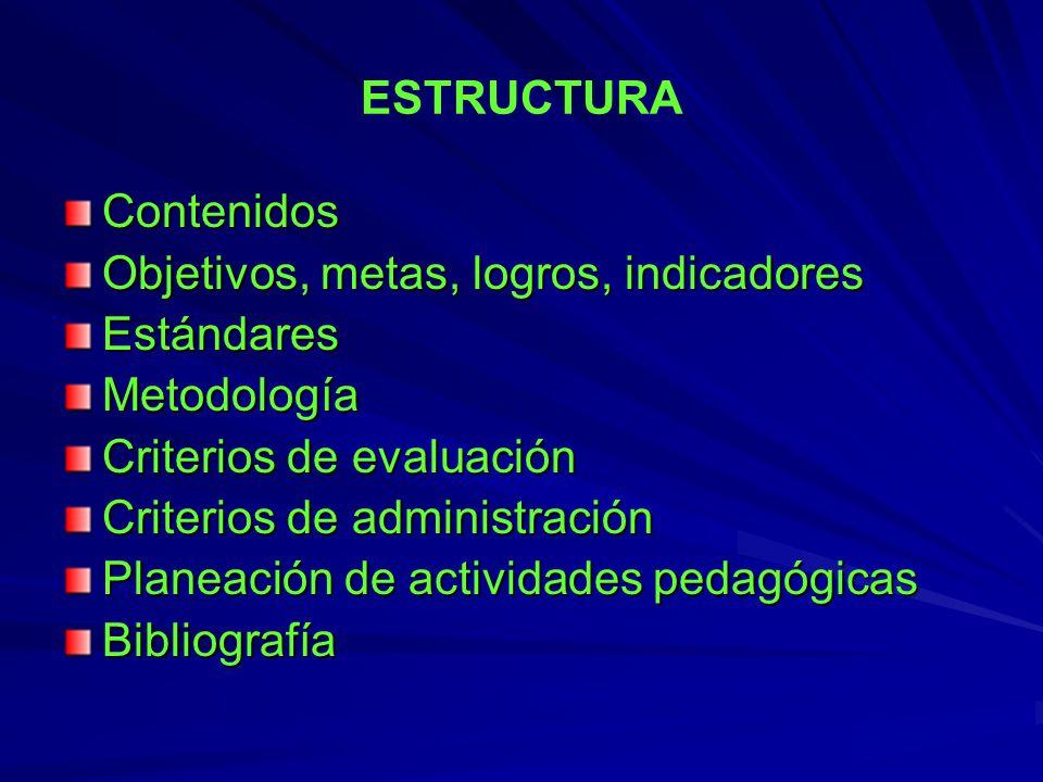 ESTRUCTURA Contenidos. Objetivos, metas, logros, indicadores. Estándares. Metodología. Criterios de evaluación.