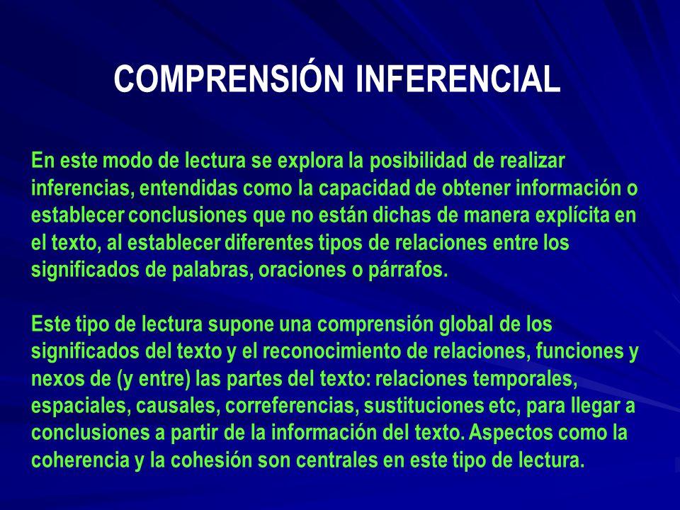 COMPRENSIÓN INFERENCIAL