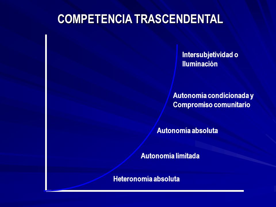 COMPETENCIA TRASCENDENTAL