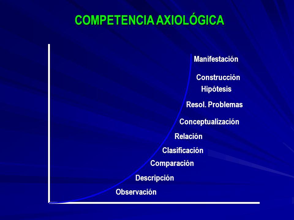 COMPETENCIA AXIOLÓGICA