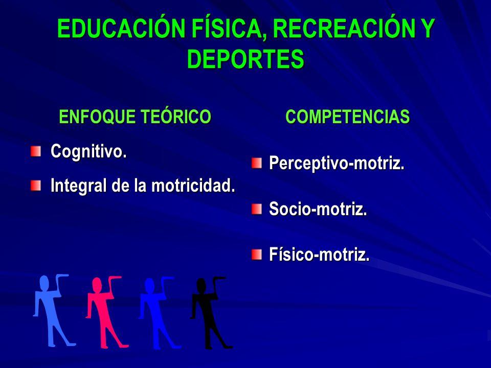 EDUCACIÓN FÍSICA, RECREACIÓN Y DEPORTES