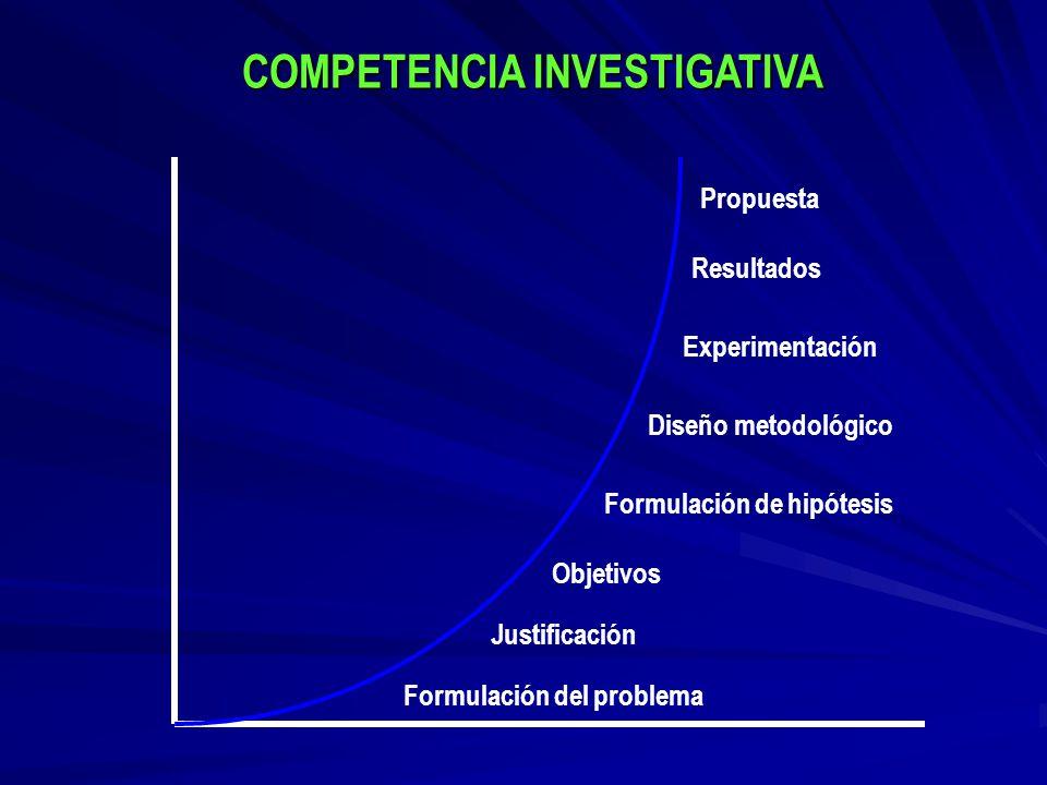 COMPETENCIA INVESTIGATIVA