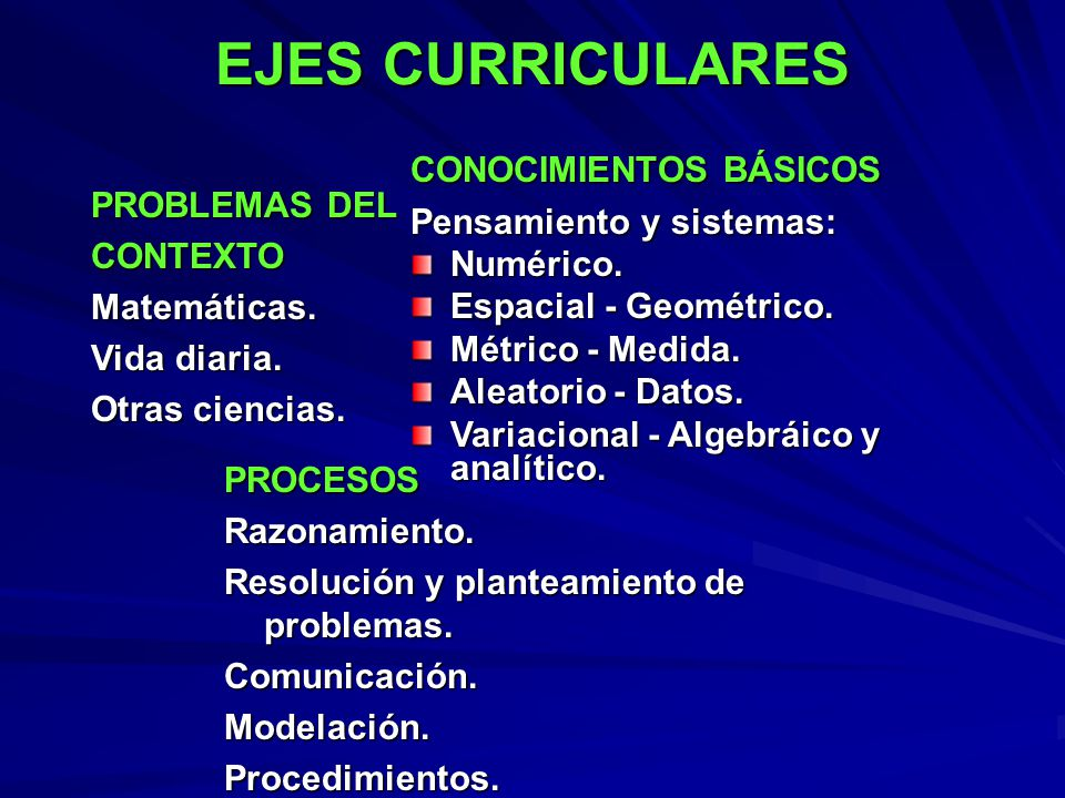 EJES CURRICULARES CONOCIMIENTOS BÁSICOS Pensamiento y sistemas: