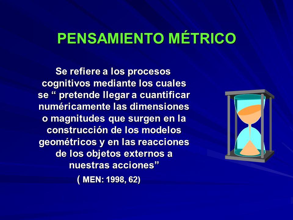 PENSAMIENTO MÉTRICO ( MEN: 1998, 62)