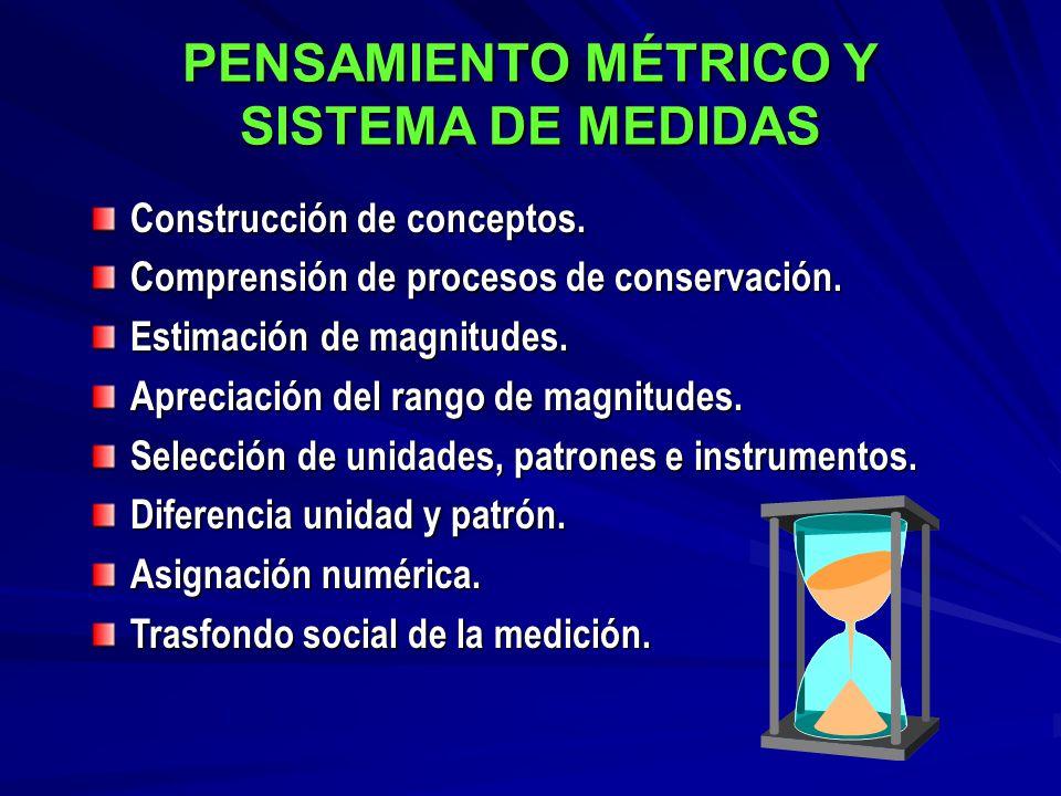 PENSAMIENTO MÉTRICO Y SISTEMA DE MEDIDAS