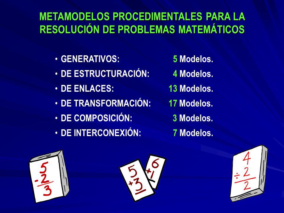 METAMODELOS PROCEDIMENTALES PARA LA RESOLUCIÓN DE PROBLEMAS MATEMÁTICOS