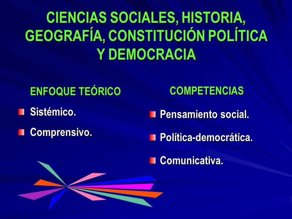 CIENCIAS SOCIALES, HISTORIA, GEOGRAFÍA, CONSTITUCIÓN POLÍTICA Y DEMOCRACIA