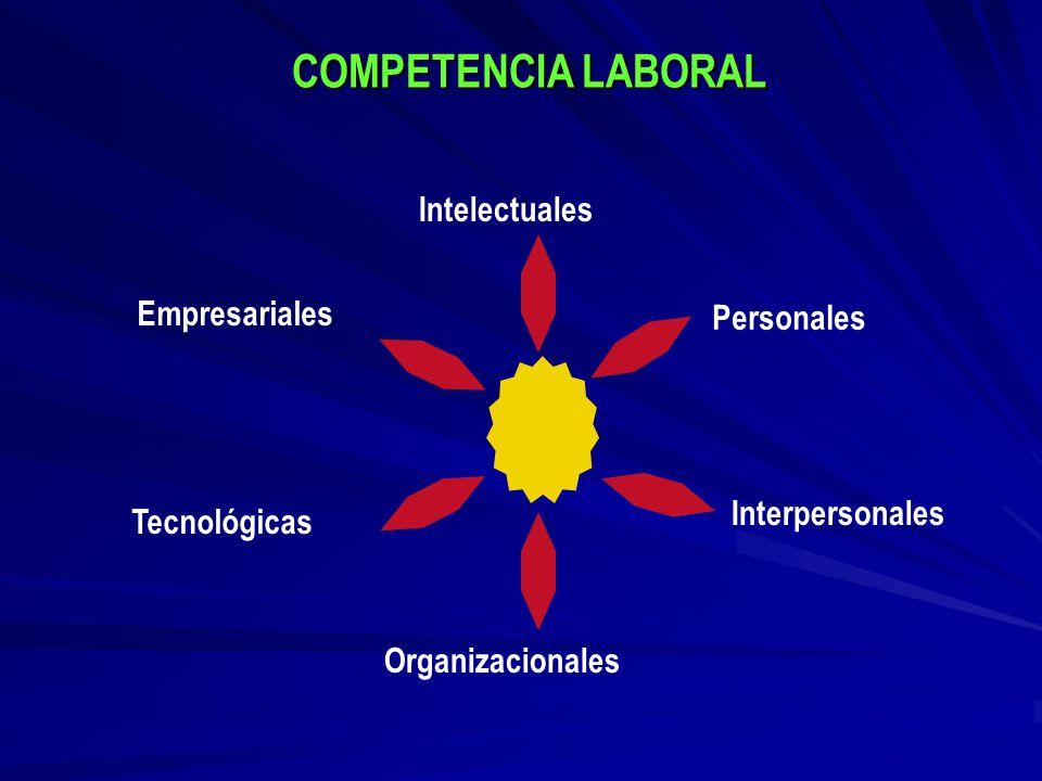COMPETENCIA LABORAL Intelectuales Empresariales Personales