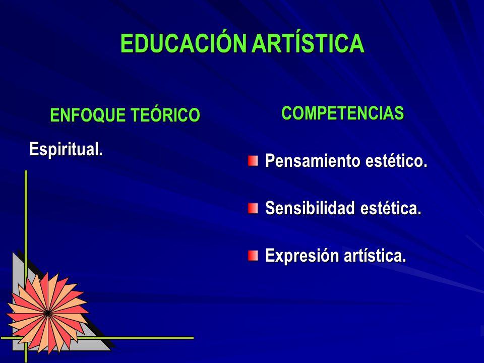 EDUCACIÓN ARTÍSTICA COMPETENCIAS ENFOQUE TEÓRICO Pensamiento estético.