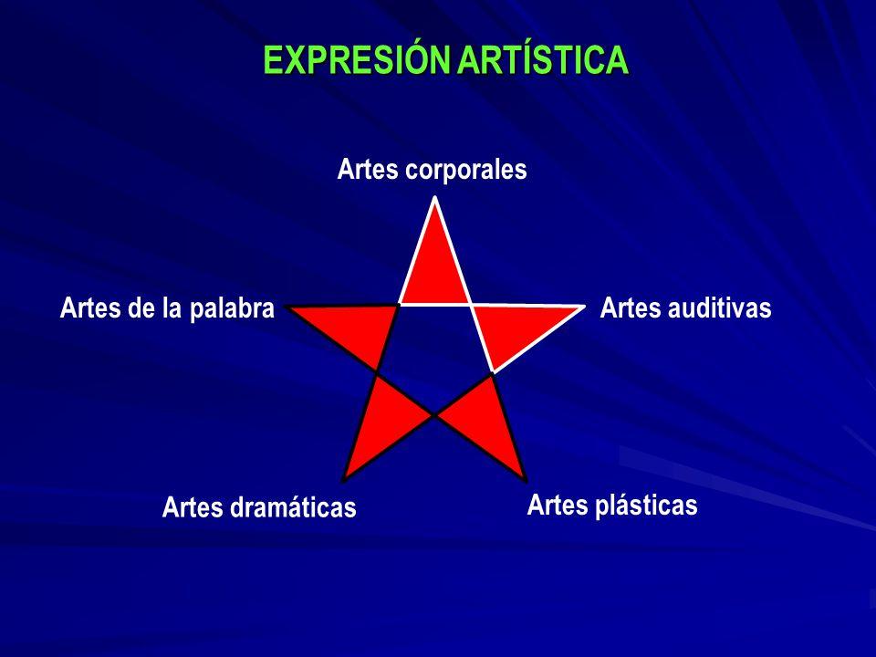 EXPRESIÓN ARTÍSTICA Artes corporales Artes de la palabra