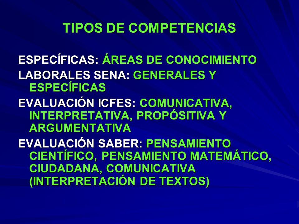 TIPOS DE COMPETENCIAS ESPECÍFICAS: ÁREAS DE CONOCIMIENTO