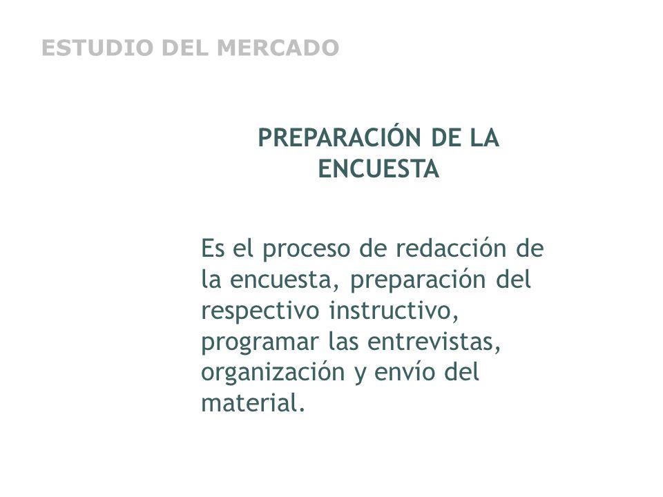 PREPARACIÓN DE LA ENCUESTA