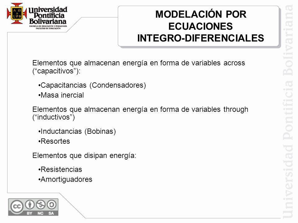 MODELACIÓN POR ECUACIONES INTEGRO-DIFERENCIALES