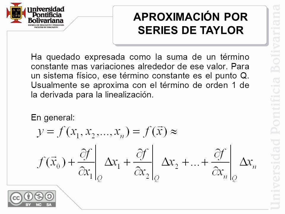 APROXIMACIÓN POR SERIES DE TAYLOR