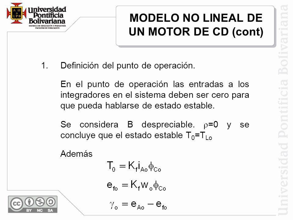 MODELO NO LINEAL DE UN MOTOR DE CD (cont)