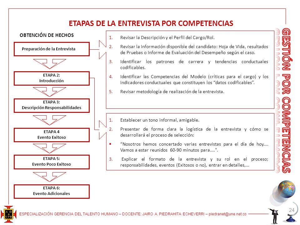 ETAPAS DE LA ENTREVISTA POR COMPETENCIAS Descripción Responsabilidades