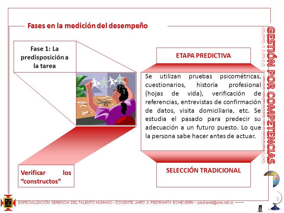 Fase 1: La predisposición a la tarea SELECCIÓN TRADICIONAL