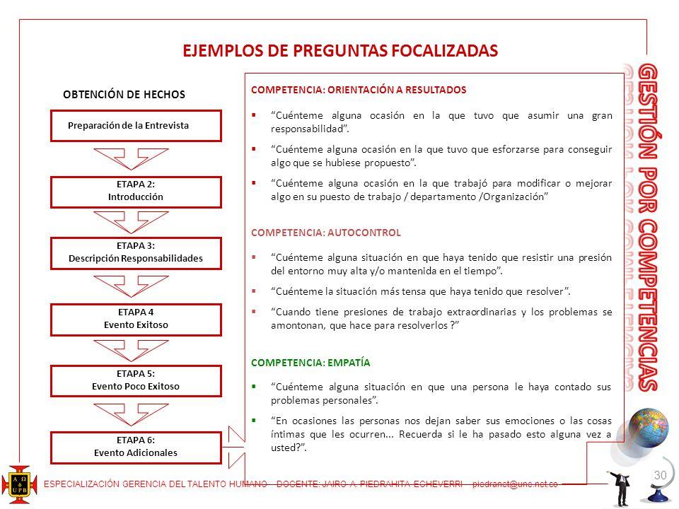 EJEMPLOS DE PREGUNTAS FOCALIZADAS Descripción Responsabilidades
