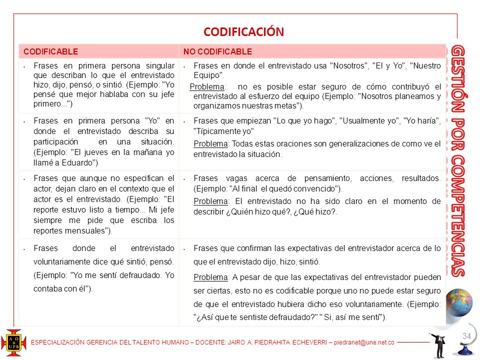 CODIFICACIÓN CODIFICABLE NO CODIFICABLE