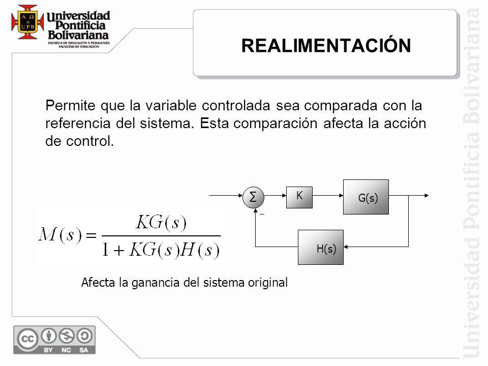 REALIMENTACIÓN Permite que la variable controlada sea comparada con la referencia del sistema. Esta comparación afecta la acción de control.