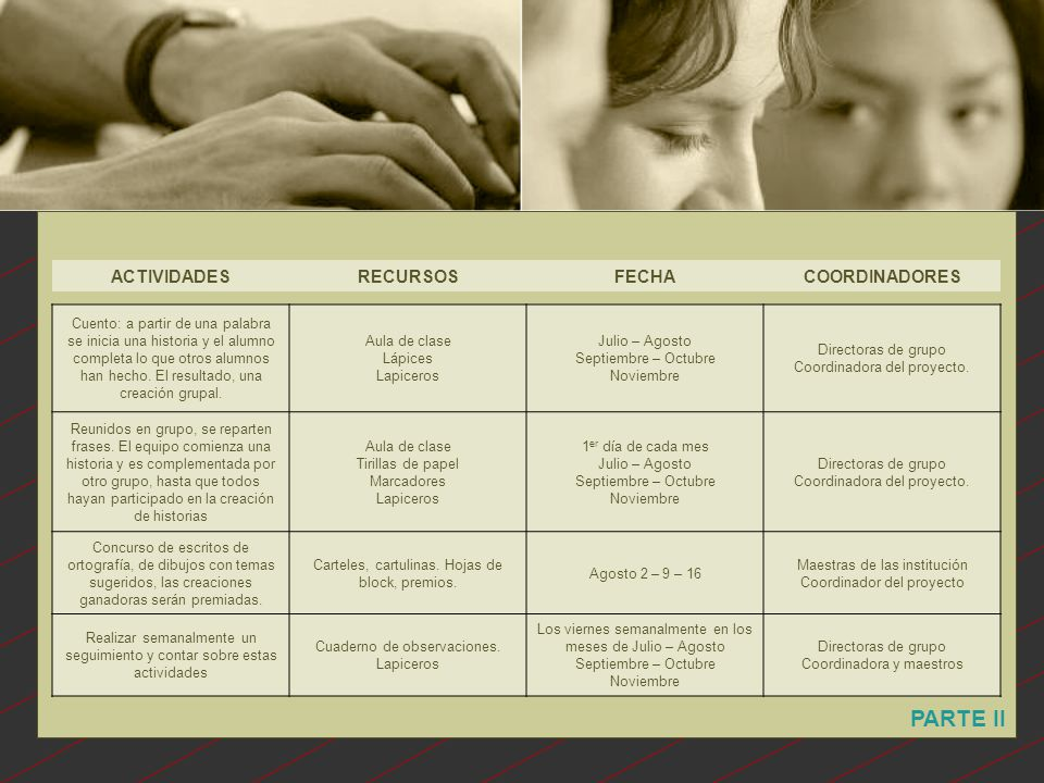 PARTE II ACTIVIDADES RECURSOS FECHA COORDINADORES