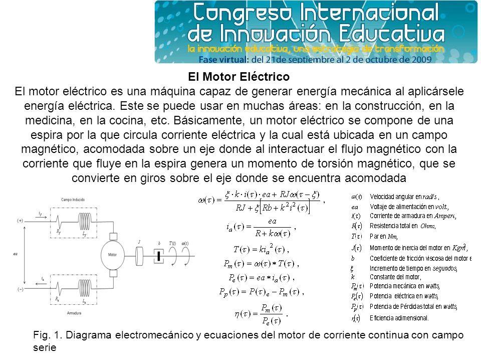 El Motor Eléctrico