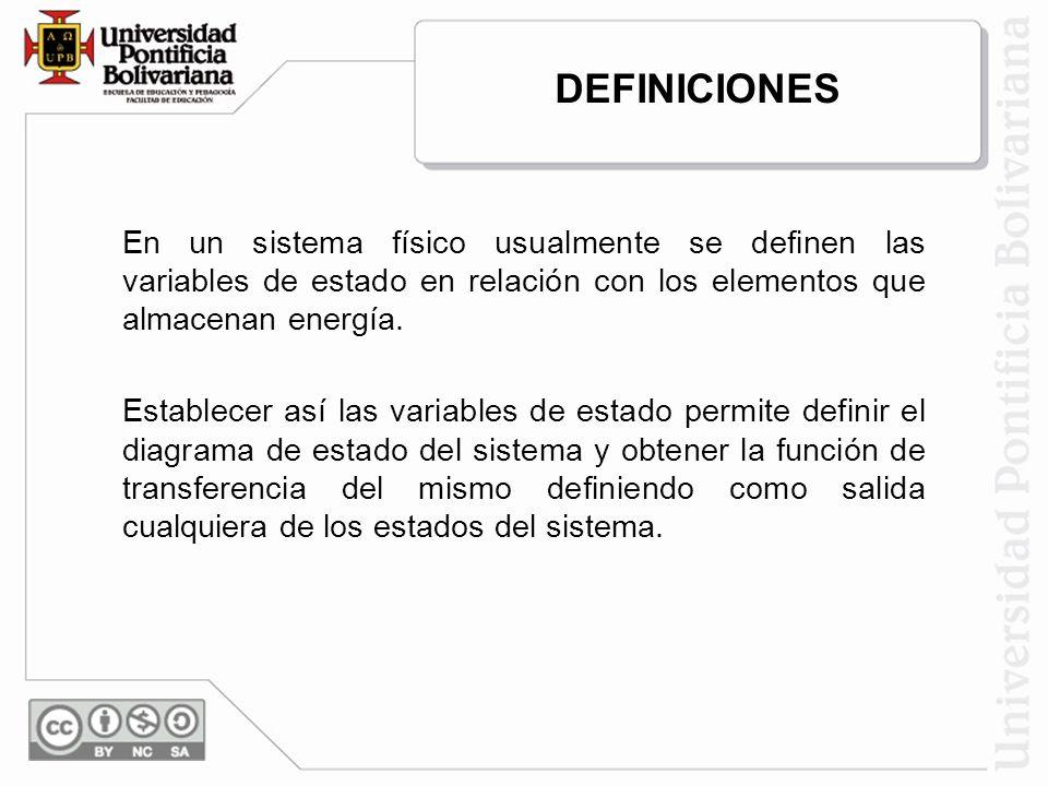 DEFINICIONES En un sistema físico usualmente se definen las variables de estado en relación con los elementos que almacenan energía.