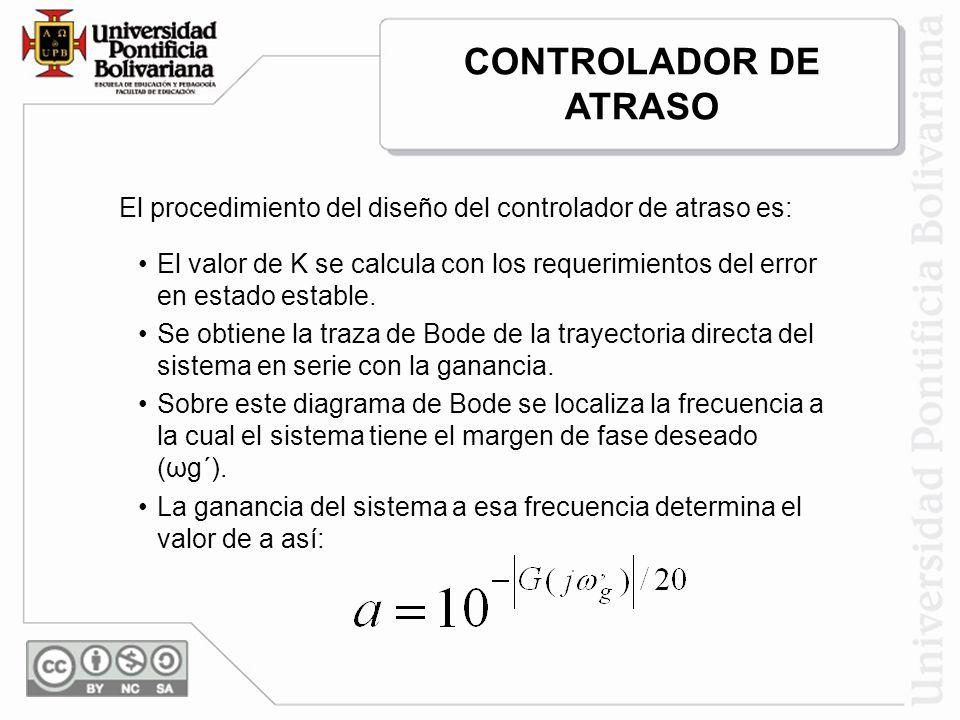 CONTROLADOR DE ATRASO El procedimiento del diseño del controlador de atraso es: