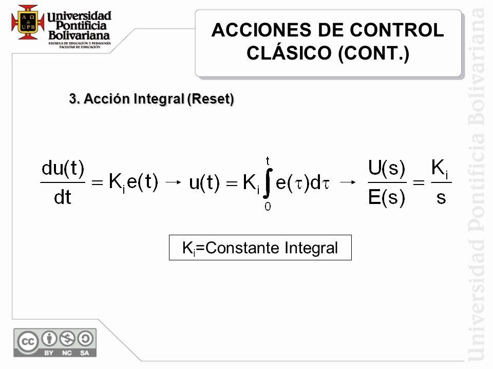 ACCIONES DE CONTROL CLÁSICO (CONT.)