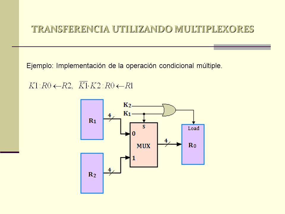 TRANSFERENCIA UTILIZANDO MULTIPLEXORES