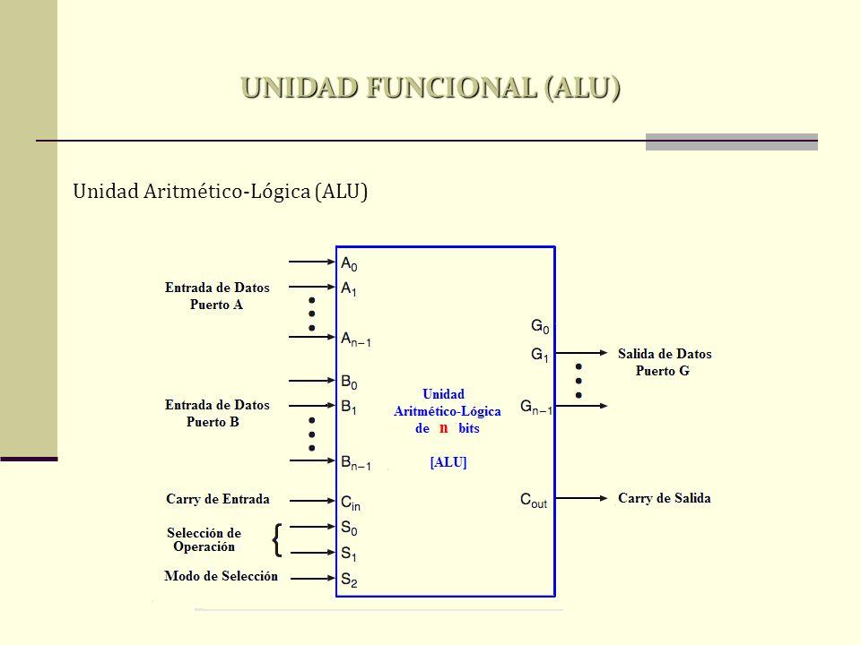 UNIDAD FUNCIONAL (ALU)