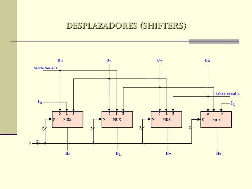DESPLAZADORES (SHIFTERS)
