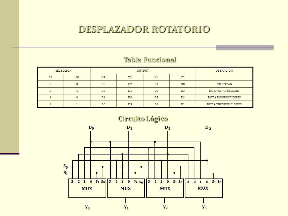 DESPLAZADOR ROTATORIO