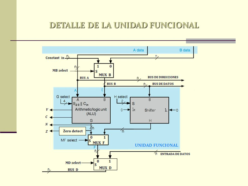 DETALLE DE LA UNIDAD FUNCIONAL
