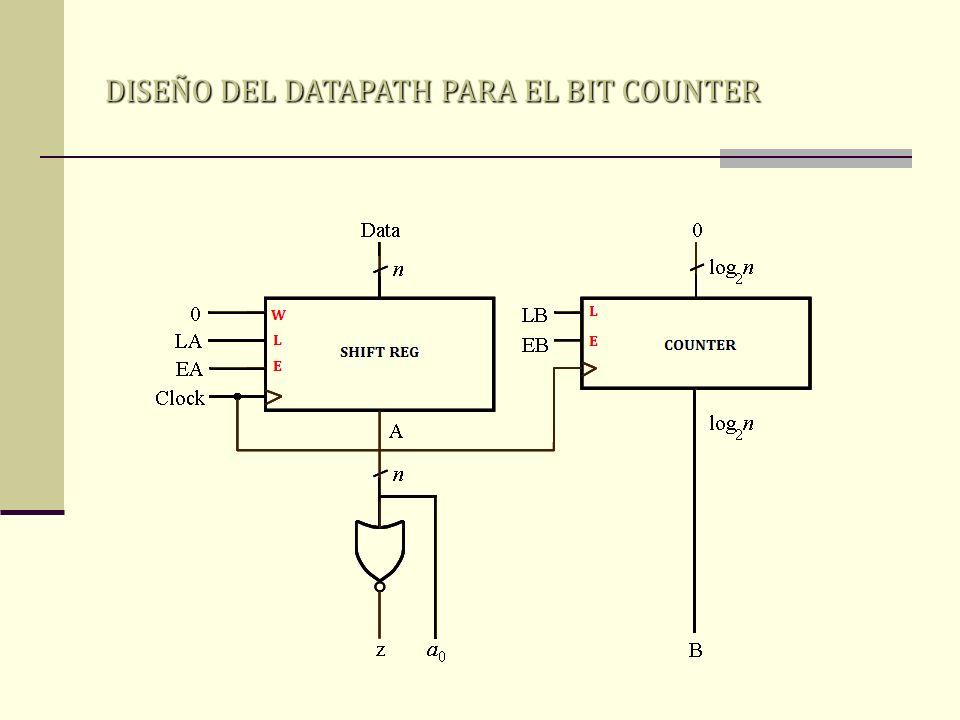 DISEÑO DEL DATAPATH PARA EL BIT COUNTER