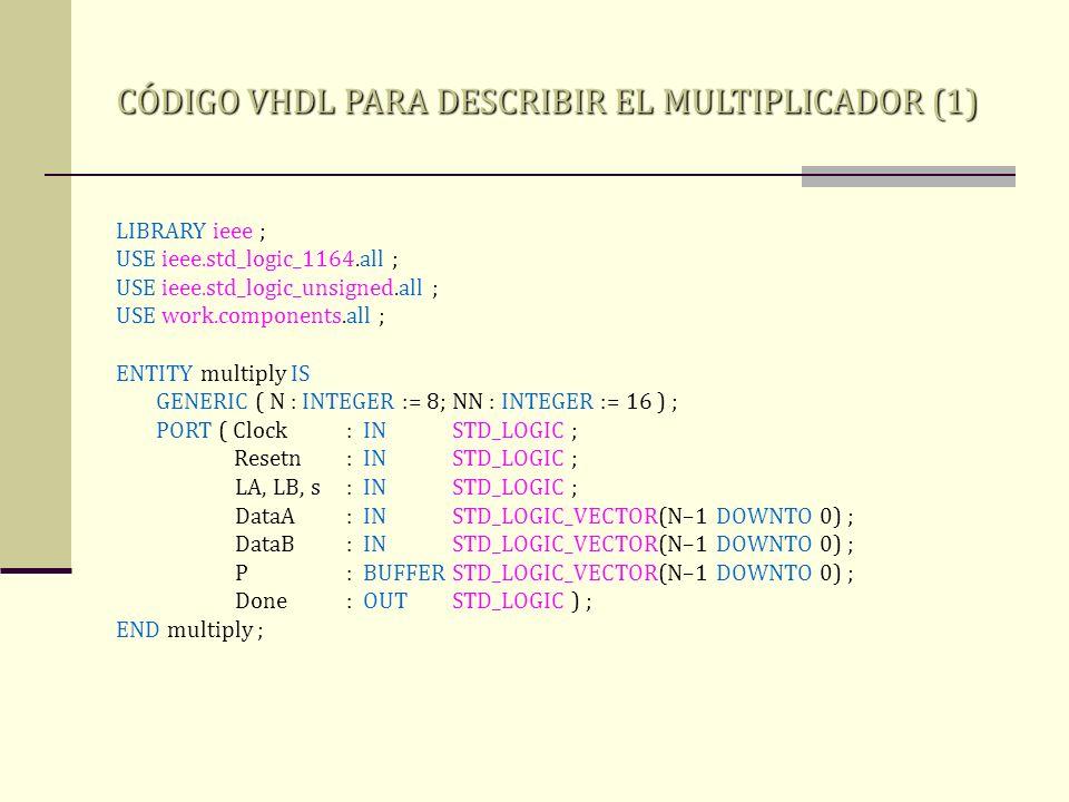 CÓDIGO VHDL PARA DESCRIBIR EL MULTIPLICADOR (1)